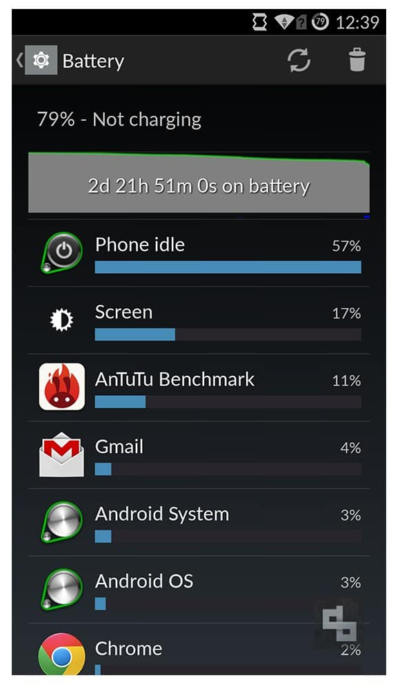 OnePlus One Review Battery