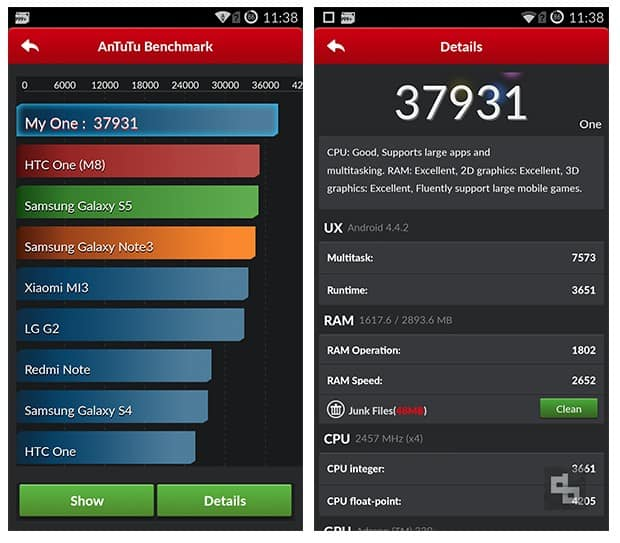 OnePlus One Review Benchmark