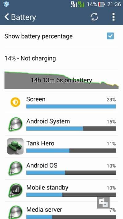 Asus ZenFone 5 Battery Performance 3