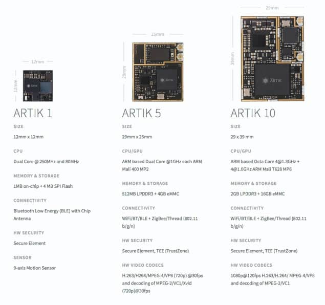 Samsung's Artik Features