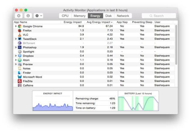 Which Application Drains Power On Mac OS X