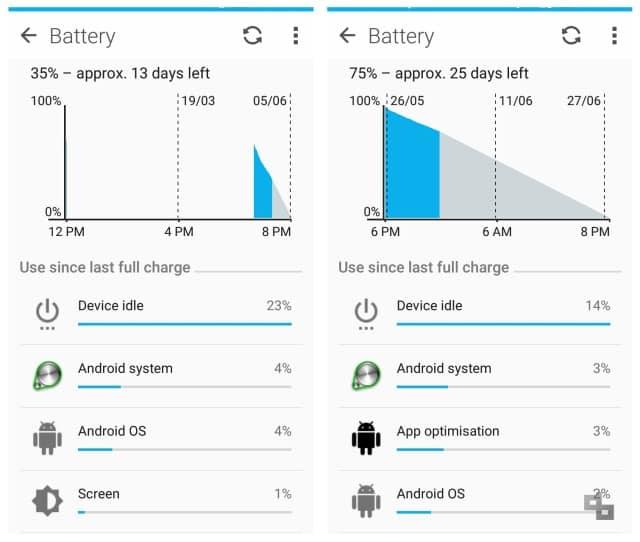 Asus ZenFone Max 2016 Battery